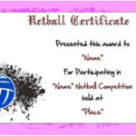 20 Netball Certificates: Very Professional Certificates To Regarding Fresh Netball Participation Certificate Editable Templates