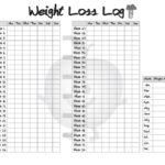 43 Weight Loss Charts & Goal Trackers [Free] – Templatearchive Inside Unique Weight Loss Certificate Template Free 8 Ideas