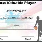 Basketball Mvp Certificate Template | Certificate Templates inside Unique Basketball Mvp Certificate Template