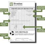 Certificate Of Destruction – Shredsec In Certificate Of Disposal Template