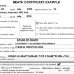 Certification Of Death (Uk) – Osce Guide | Geeky Medics With Best Blank Death Certificate Template 7 Documents