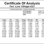 Datanet Quality Systems Knowledgebase :: Certificate Of Intended For Unique Certificate Of Analysis Template