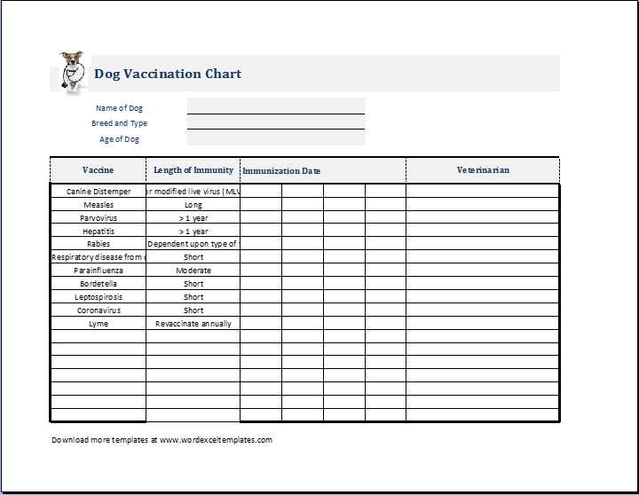 Dog/Puppy Vaccination Chart Template Ms Excel | Word & Excel within Dog Vaccination Certificate Template