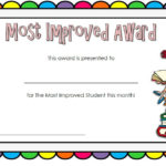 Free Most Improved Student Award Certificate Template 2 In Most Improved Student Certificate