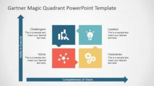 Gartner Magic Quadrant Powerpoint Template – Slidemodel in Gartner Certificate Templates