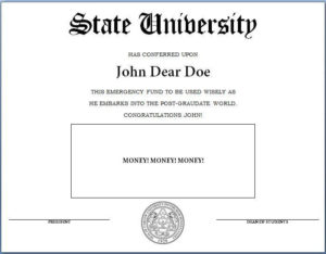 How To Make A Fake Diploma (Template And Tutorial throughout Mock Certificate Template