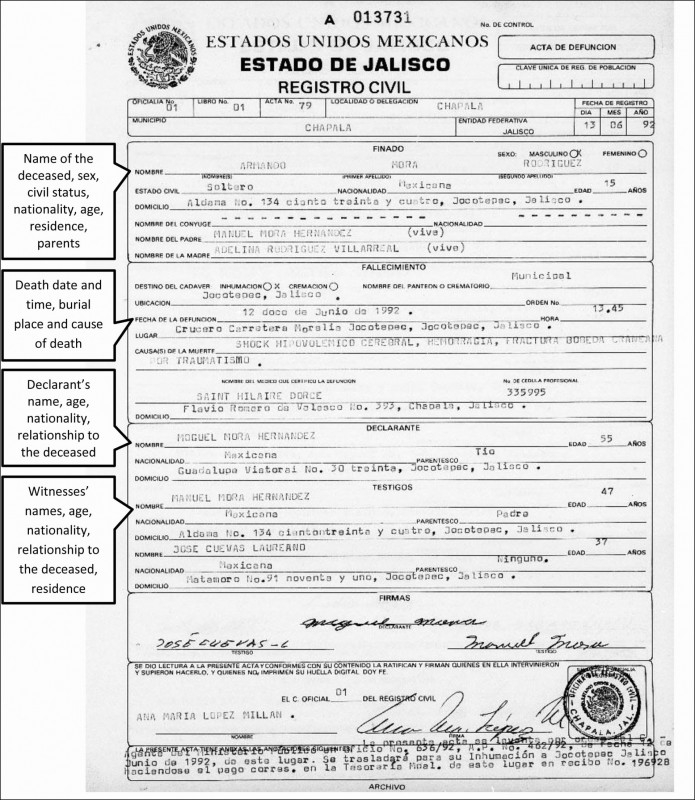 Marriage Certificate Translation From Spanish To English pertaining to Unique Mexican Marriage Certificate Translation Template