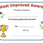 Most Improved Award Certificate | Big Boy Potty, Big Girl With Most Improved Student Certificate