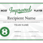 Most Improved Player Award Certificate For Most Improved Player Certificate Template