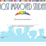 Most Improved Student Certificate Template Free Download 3 With Regard To Most Improved Student Certificate