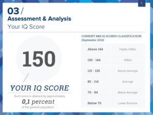 Pin On Sample Professional Templates in Quality Iq Certificate Template