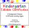 Pinshiela Velasco On Graduation | Preschool Diploma regarding Editable Pre K Graduation Certificates