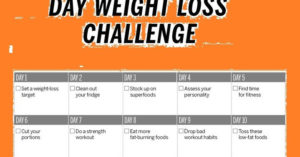 Weekly Weight Loss Challenge Ideas – Weightlosslook regarding Weight Loss Certificate Template Free 8 Ideas