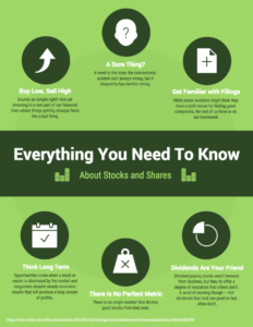 What Are The 9 Types Of Infographics? (+Infographic with regard to New Certificate For Best Dad 9 Best Template Choices