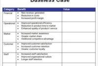 10+ Mejores Imágenes De Business Case | Administracion De regarding Lean Meeting Agenda Template