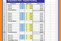 11-12 Procurement Plan Template Excel | Lascazuelasphilly in Fresh Simple Startup Business Plan Template