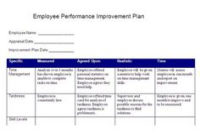 11 Best Management And Leadership Skills To Know Images within Fresh Business Improvement Proposal Template