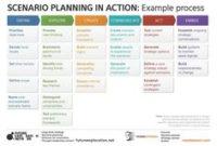11 Best Mckinsey 7S Framework Template |Ex-Mckinsey in Unique Business Plan Framework Template
