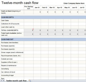 12 Month Cash Flow Statement Template | Cash Flow inside Unique Business Forecast Spreadsheet Template