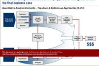 13 Best Business Case Template Images   Business Case within Business Process Narrative Template