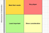 13 Best Stakeholder Maps Images On Pinterest | Project regarding Quality Business Canvas Word Template