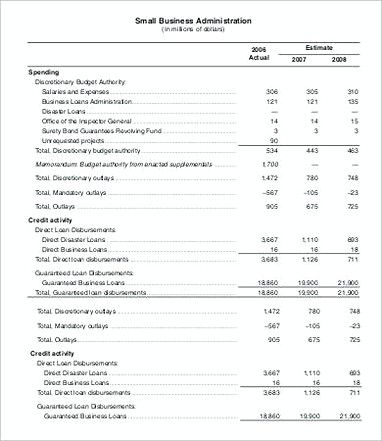 14 Small Business Budget Template with regard to Business Budgets Templates