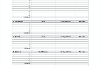 14 Small Business Budget Template with regard to Very Simple Business Plan Template