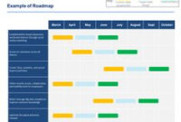 15 Best Digital Transformation Strategy & Framework | Throughout Mckinsey Business Case Template
