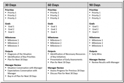 17 Best Images Of 30-Day Budget Worksheet - Blank Monthly for Unique Business Plan Template For Service Company