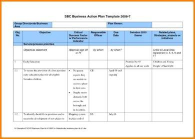 17+ Business Action Plan Examples In Pdf | Ms Word | Pages Within Unique 1 Page Business Plan Templates Free