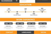 17 Infographic Resume Templates [Free Download] | Hloom within Personal Business Profile Template