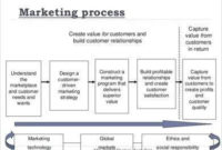 17+ Sales And Marketing Business Plan Examples In Pdf | Ms inside Business Plan Template For Service Company