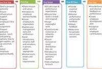 20+ Best New Employee Orientation Ideas In 2020 | New with regard to New Employee Orientation Agenda Template