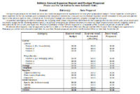 21+ Sample Budget Proposal Templates In Pdf | Ms Word | Excel inside Proposed Budget Template