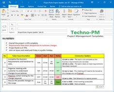22 Best Project Status Images In 2018 | Project Status intended for Fresh Business Analyst Report Template