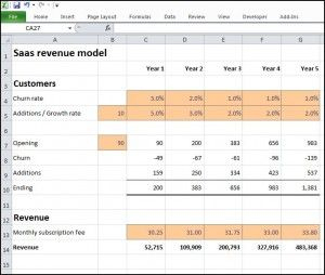 22 Best Revenue Projections Images On Pinterest   Template throughout Quality Business Plan Financial Projections Template Free