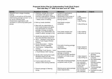 28+ Work Action Plan Examples - Pdf | Examples with regard to Very Simple Business Plan Template