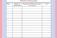 29 Best Entrepreneur Project Images | 3Rd Grade Social with regard to Business Valuation Report Template Worksheet