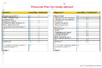 35+ Sample Financial Plans In Pdf | Ms Word | Excel Pertaining To Business Plan Financial Template Excel Download