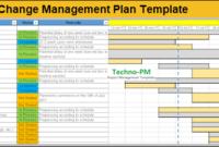4 Change Management Templates – Project Management Templates in Business Process Assessment Template