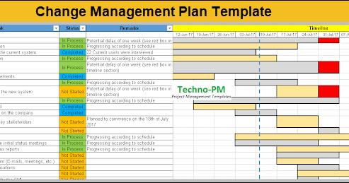 4 Change Management Templates - Project Management Templates in Business Process Assessment Template
