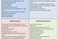 40 Free Swot Analysis Templates In Word | Swot Analysis throughout Business Opportunity Assessment Template