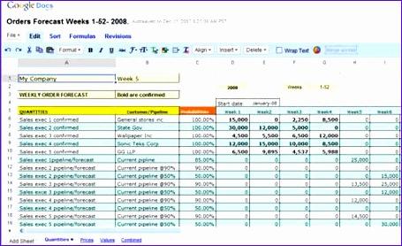 5 Cash Flow Forecast Template Excel - Excel Templates inside Business Plan Financial Template Excel Download