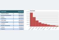 5+ Cost Analysis Templates & Examples (Word, Excel, And Pdf) inside Business Costing Template