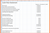 5+ Household Cash Flow Spreadsheet   Excel Spreadsheets Group inside Fresh Business Accounts Excel Template