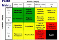 6 Bcg Matrix Excel Template – Excel Templates – Excel Throughout Quality Business Model Canvas Word Template Download