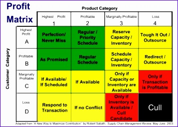 6 Bcg Matrix Excel Template - Excel Templates - Excel throughout Quality Business Model Canvas Word Template Download