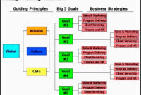 6 Business Plan Powerpoint Printable – Sampletemplatess with regard to Business Idea Presentation Template
