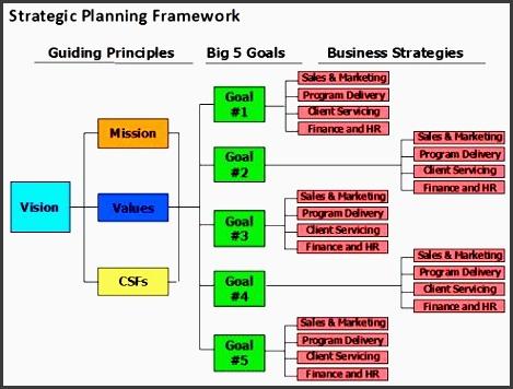 6 Business Plan Powerpoint Printable - Sampletemplatess with regard to Business Idea Presentation Template