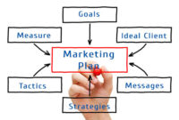 6 Small Business Marketing Trends For 2014 intended for Quality Social Media Marketing Business Plan Template